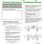 Installation Guide (Dutch)