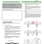 Installation Guide (Danish)